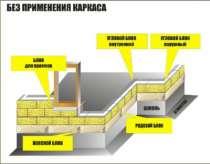 Блоки Теплостен, в Владивостоке