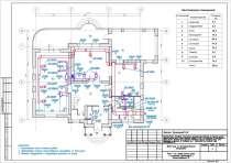Выполним проект вентиляции частного дома и монтаж, в г.Минск
