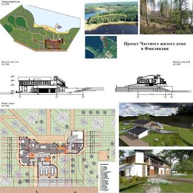 Дизайн интерьера-архитектура/перепланировка