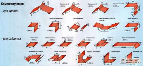 Изготовление металло изделий для кровель, фасадов, окон