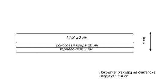 Наматрасник (топпер) ортопедический в Томске Фото 2