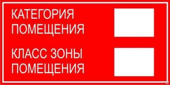 Расчет категории помещения пожарной опасности в Санкт-Петербурге Фото 1