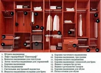 шкафы-купе по вашим размерам в Пензе Фото 6
