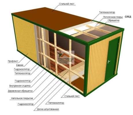 Металлоконструкции в Миассе Фото 1