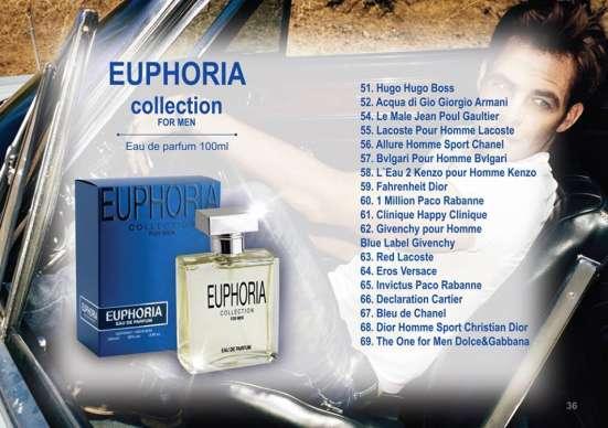 Французская номерная парфюмерия